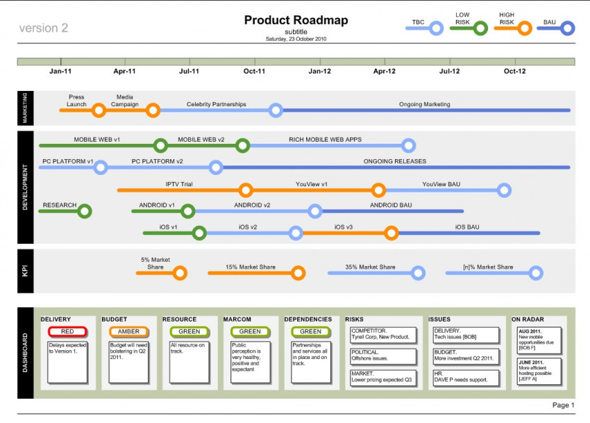 product roadmap template excel