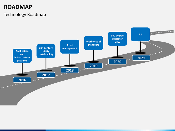 Best Roadmap Presentation Template Pictures Circle Roadmap Prezi