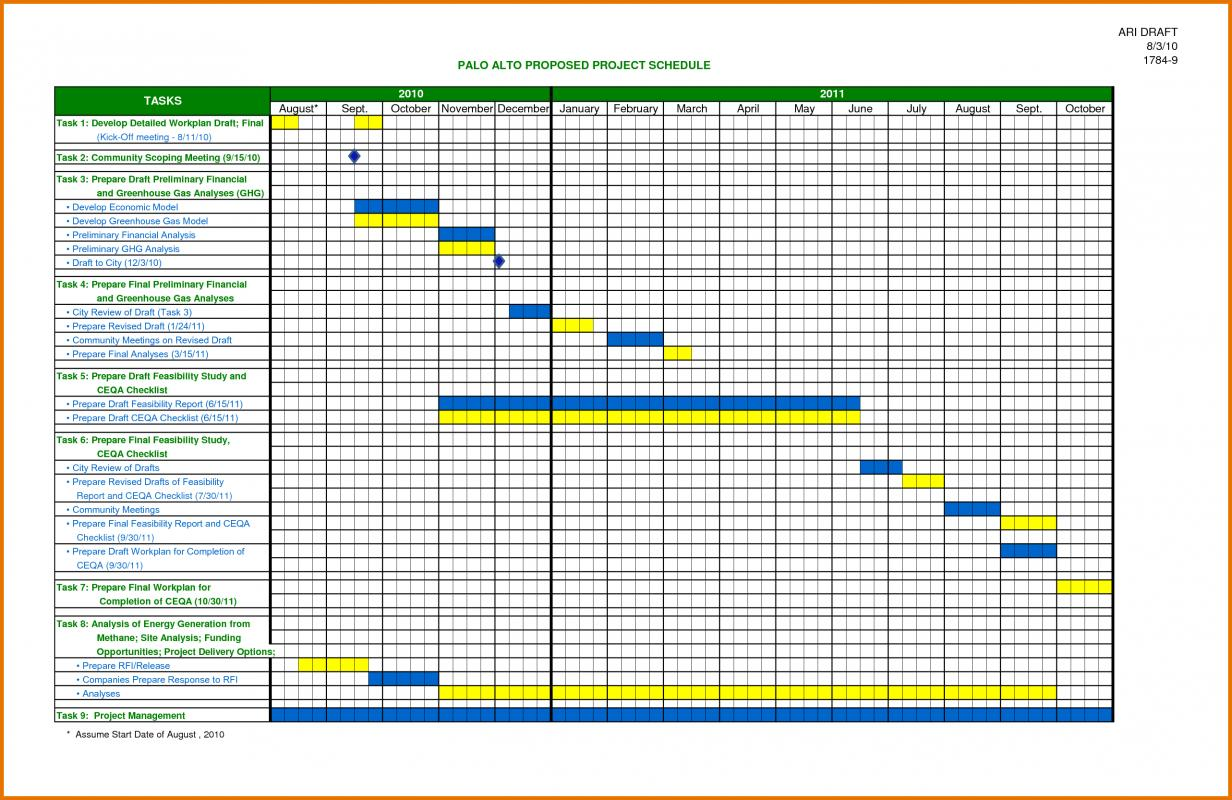 Flow chart template excel 2010 1956 ford wiring diagram electric excel flowchart template shatterlioninfo free printable fake project calendar template project schedule template excel 69486693 excel geenschuldenfo Gallery