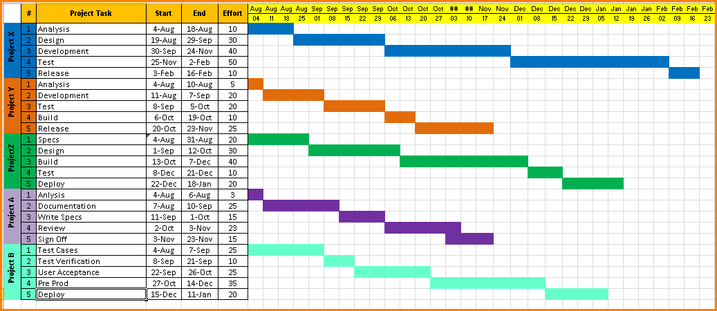 Project Management Timeline Template Shatterlioninfo - Excel template timeline project management