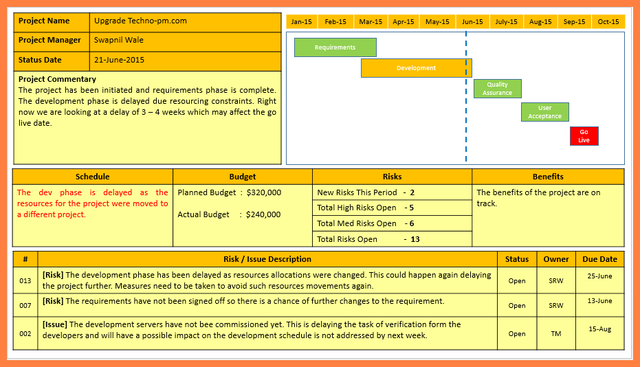 Project Status Report Template Excel | shatterlion.info