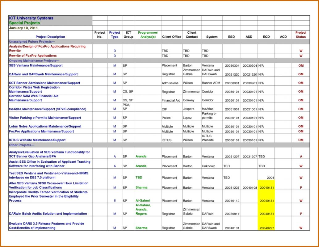 project management excel free