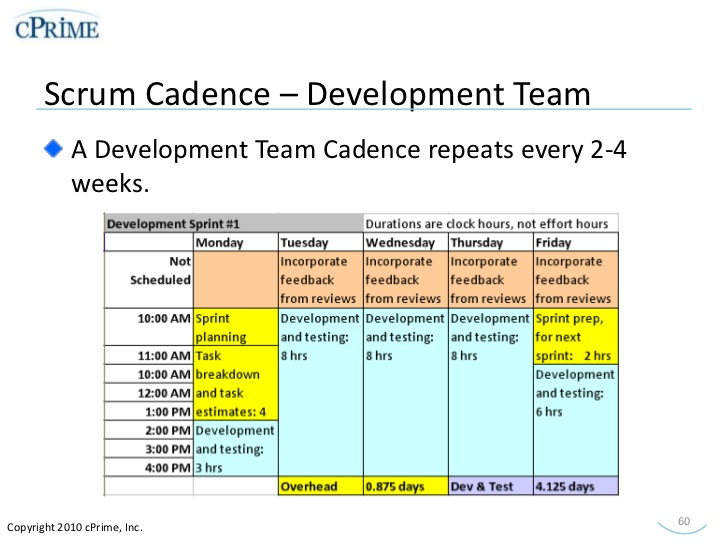 Release plan template for Scrum release plan template