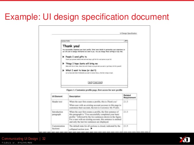 requirements document template