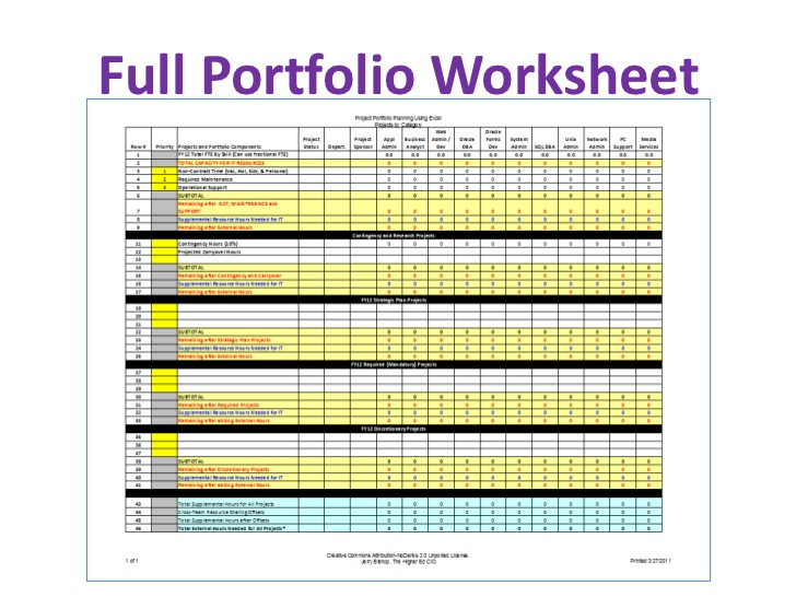 Resource Capacity Planning Template Excel Shatterlionfo