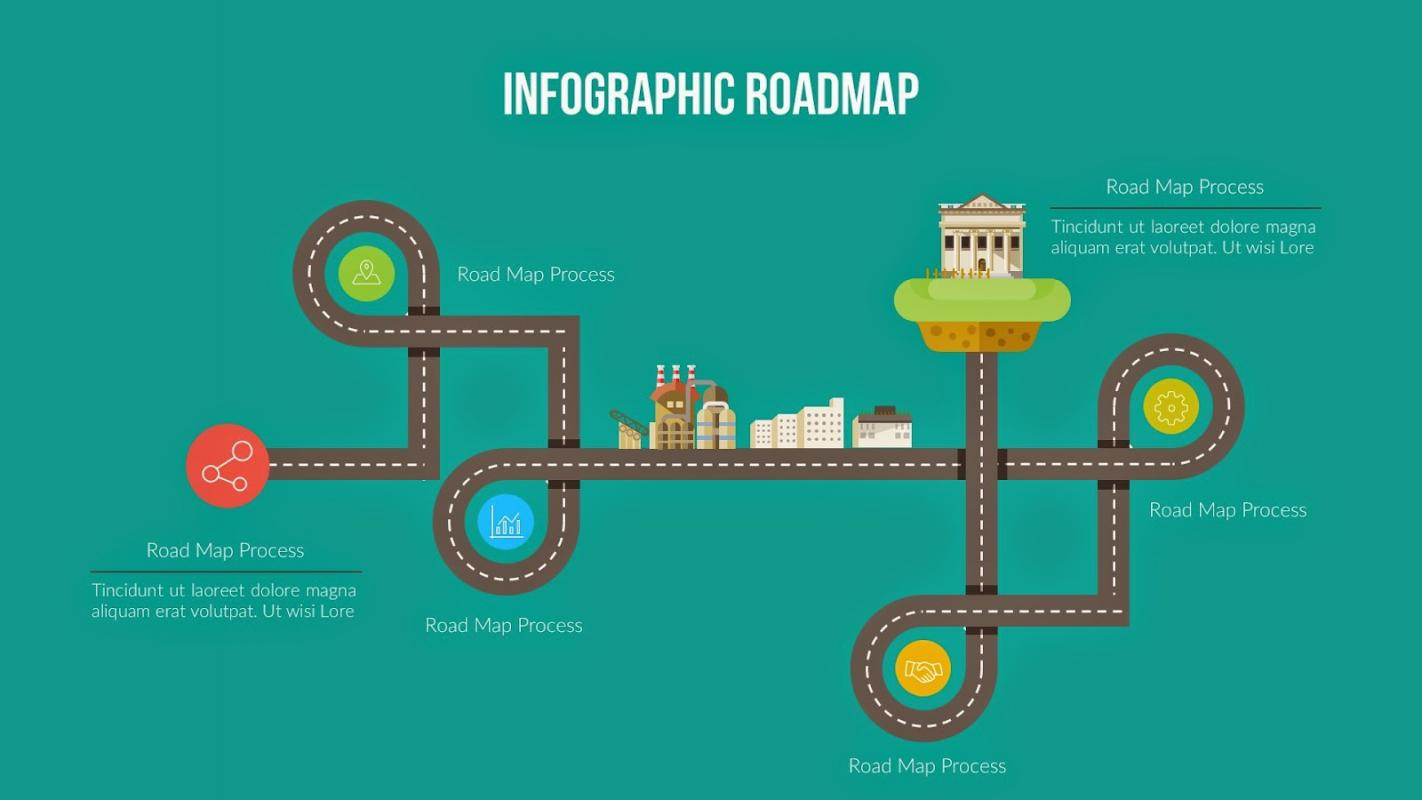 Roadmap powerpoint template free shatterlionfo roadmap powerpoint template free toneelgroepblik Choice Image