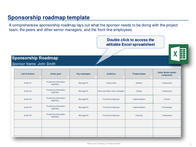 roadmap template excel
