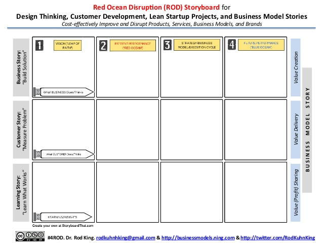 Roadmap Template Excel Shatterlioninfo - Lean roadmap template