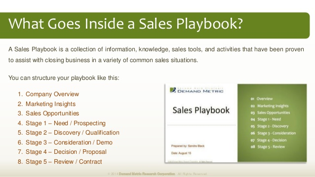 sales business plan template
