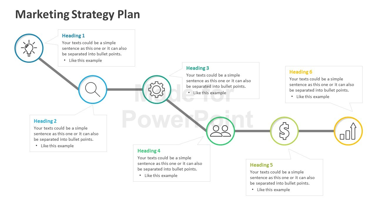 sales strategy plan template