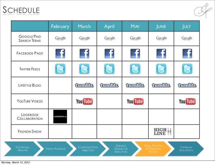 Social Media Campaign Template Shatterlioninfo - Facebook media plan template