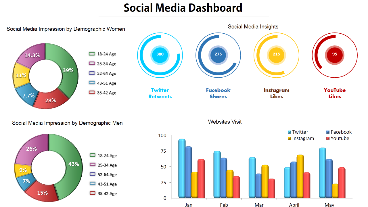 social-media-campaign-template-social-media-dashboard.jpg