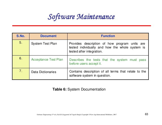 Software Design Document Template Shatterlion Info