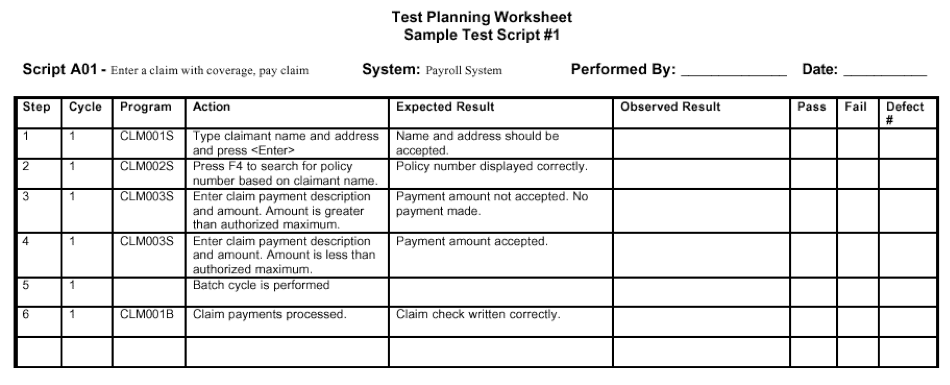 Software documentation template for Software testing document template