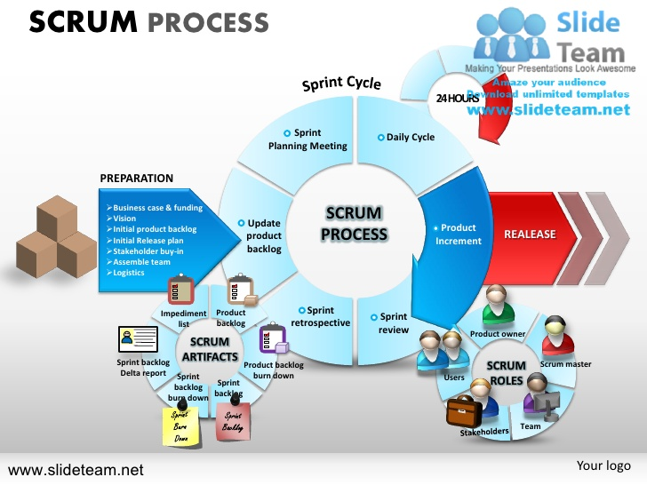Sprint planning template for Scrum release plan template