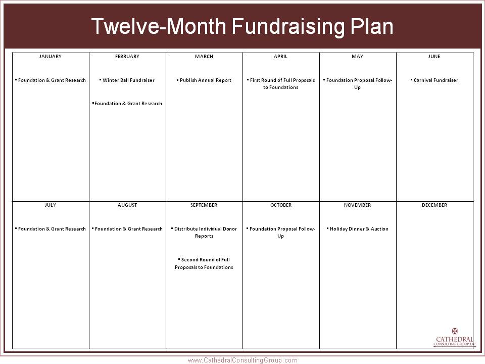 Strategic plan template for nonprofits for Strategic planning calendar template