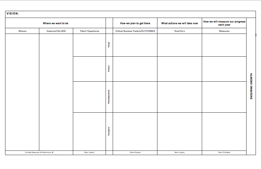 fundraising strategic plan template - strategic plan template for nonprofits