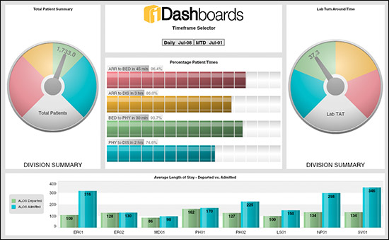 Tableau Dashboard Templates Shatterlion Info