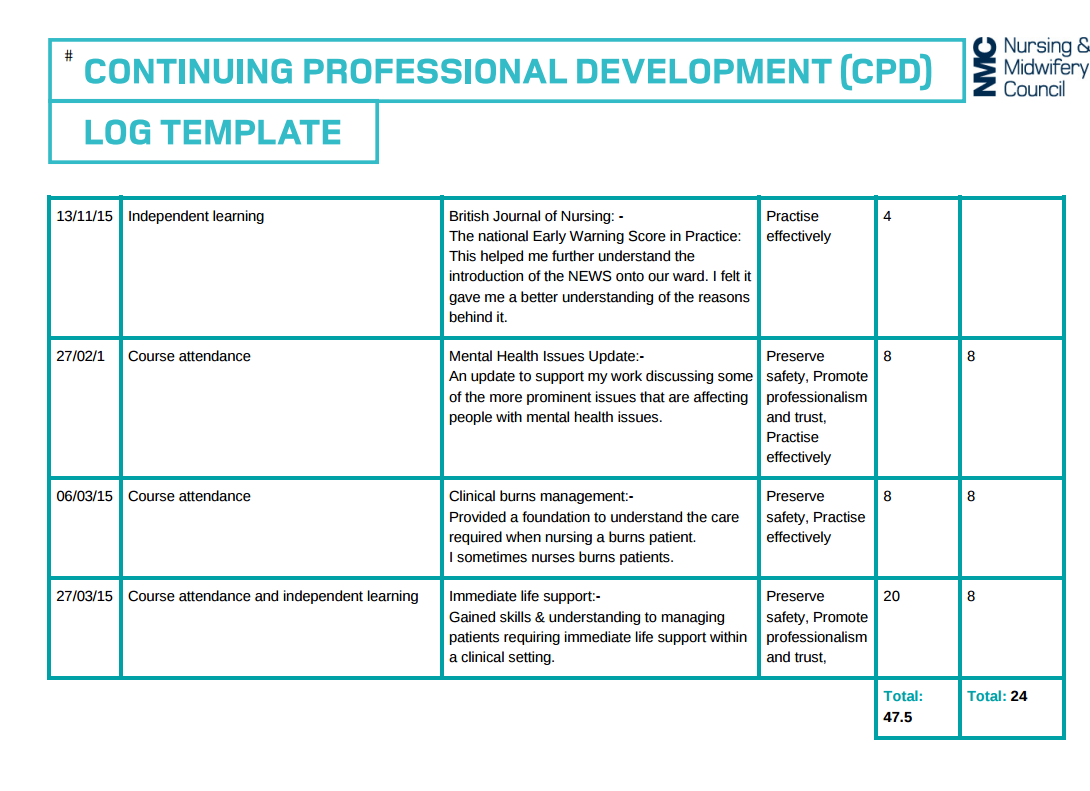 Teaching portfolio template for Teaching portfolio template free