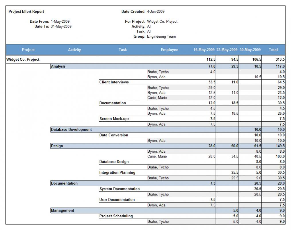 timesheet template excel