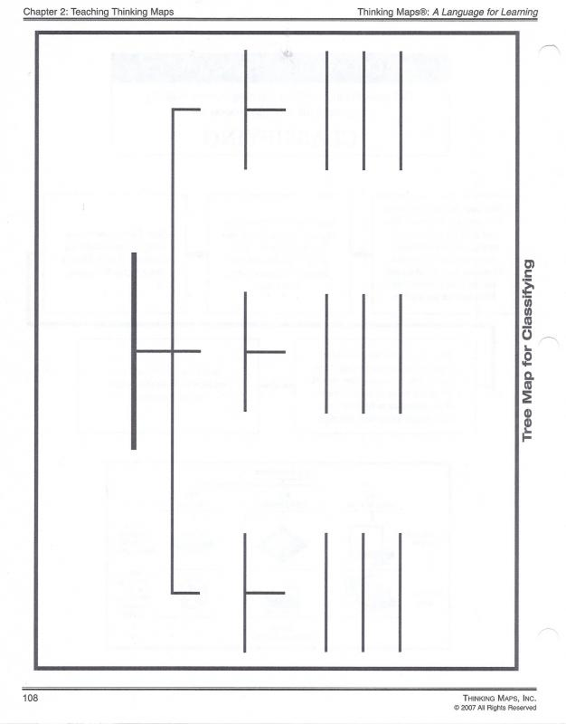 tree map template