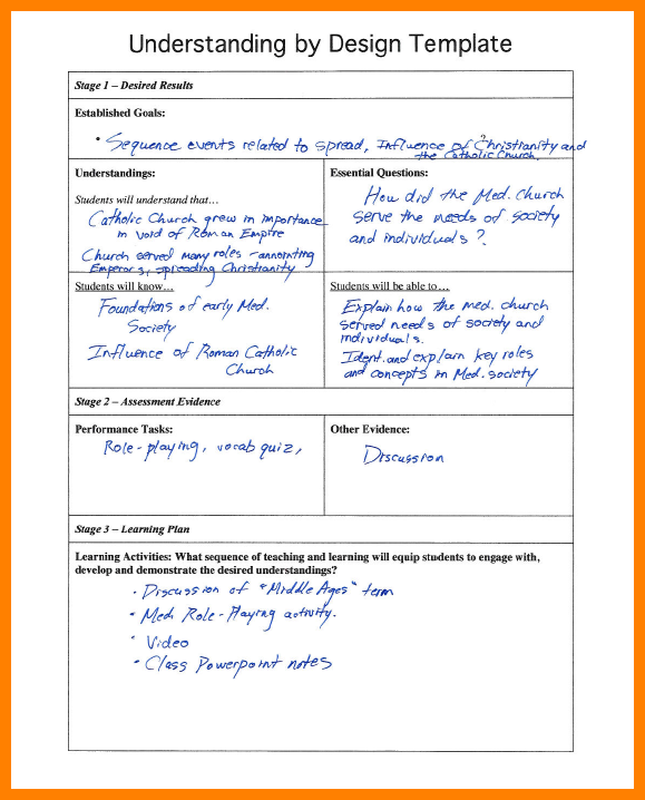 Ubd lesson plan template - Understanding by design math unit plans ...