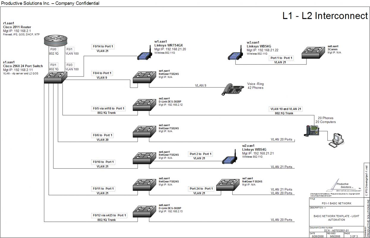 Visio network diagram templates for Visio detailed network diagram template