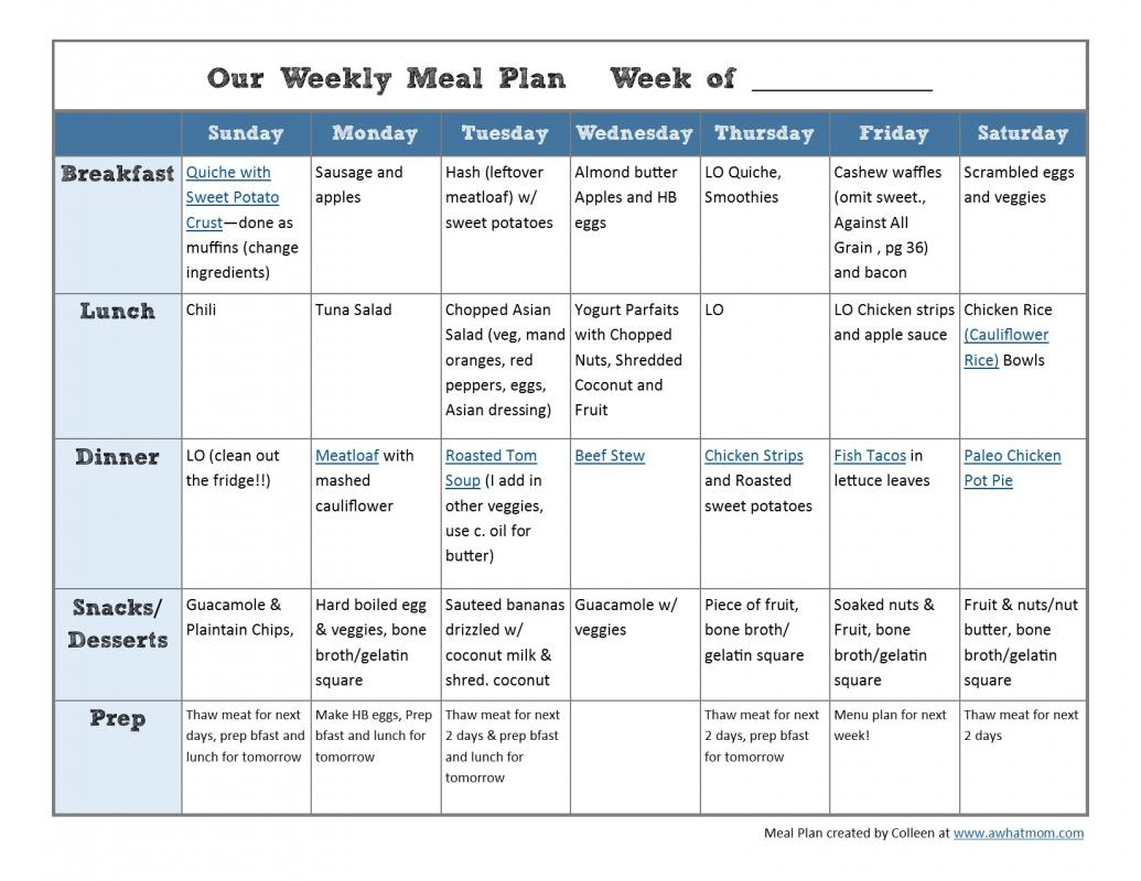 whole 30 meal plan template