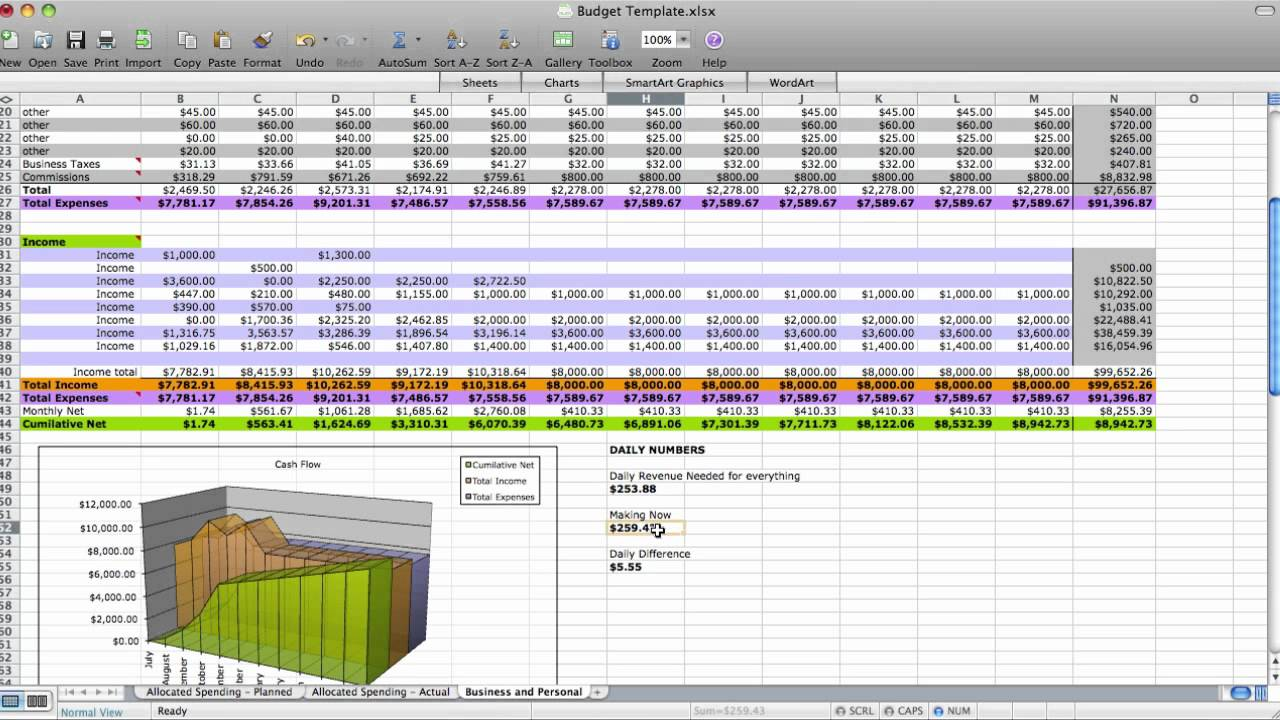 expenditure template excel