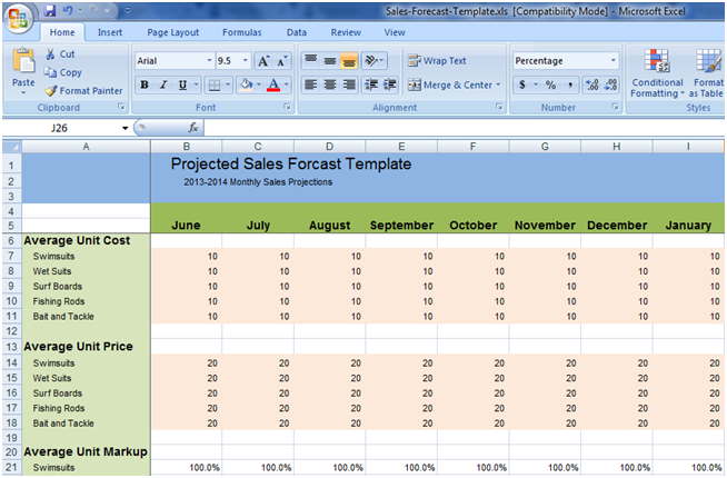 All About Sales Forecast Report Template Microsoft Excel Templates - Microsoft excel report templates