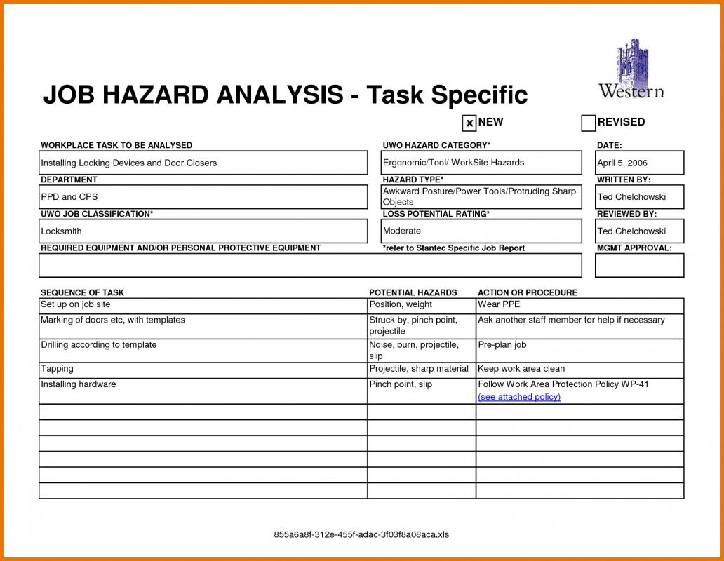 Lovely Hazard Vulnerability Analysis Template Images - Entry Level ...