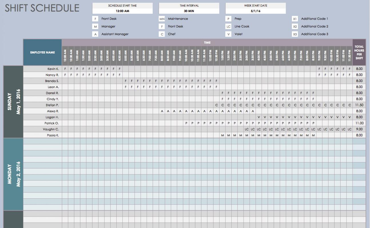 Residential Construction Schedule Template Excel ...